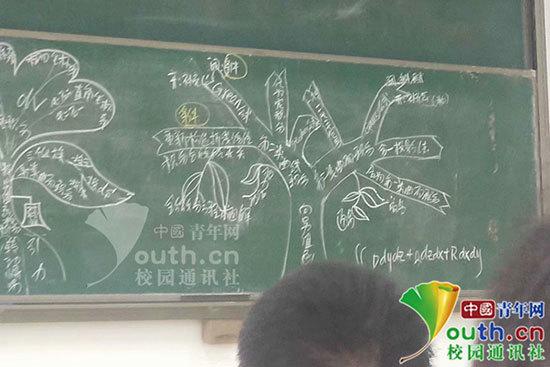 高等数学 女教师 中国石油大学 学习方法